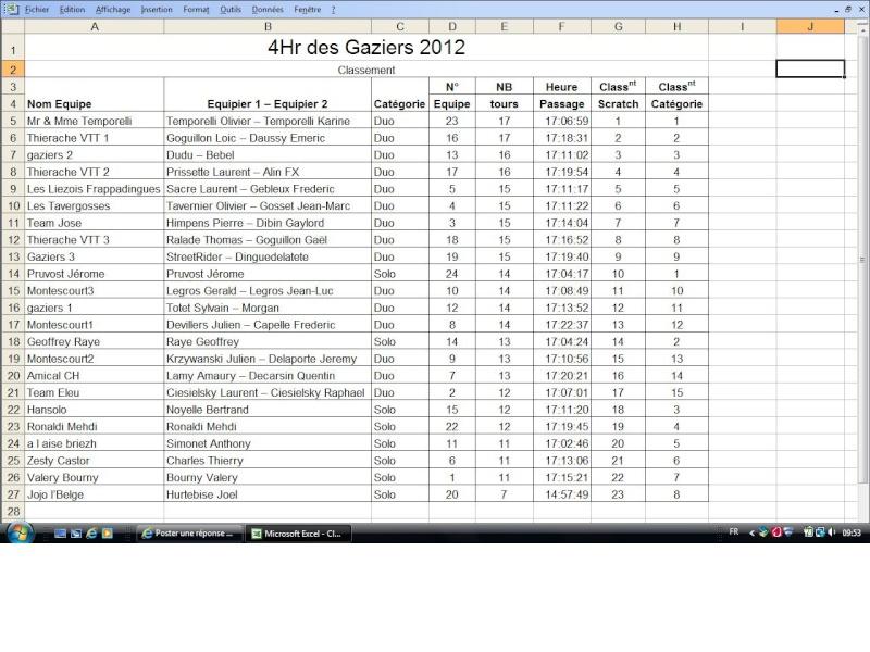 Les 4hrs des Gaziers 2012 - Page 4 Classe10
