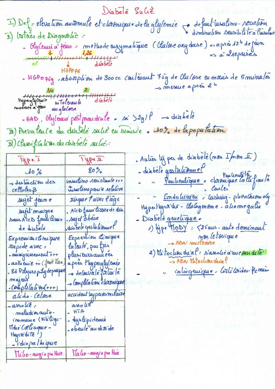 créer un forum : sante universitaire - Portail M_47_d12