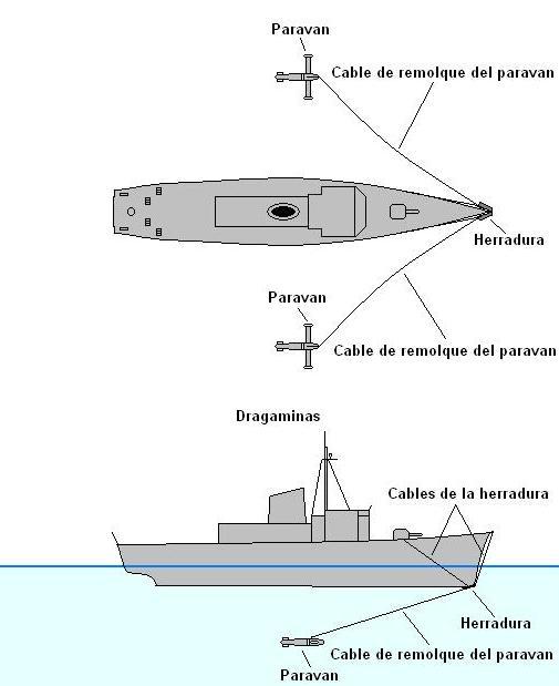 Croiseurs français  - Page 8 Parava10