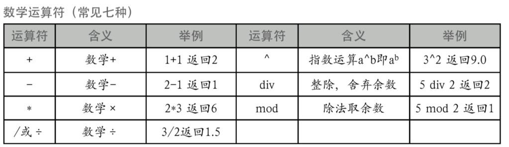 AppleScript语言初步 Yunsua10