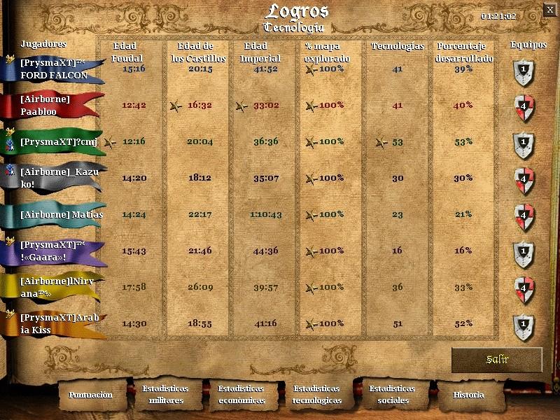 12_Ganamos contra el clan AIRBORNE (revancha de nuevo,) Aok27710