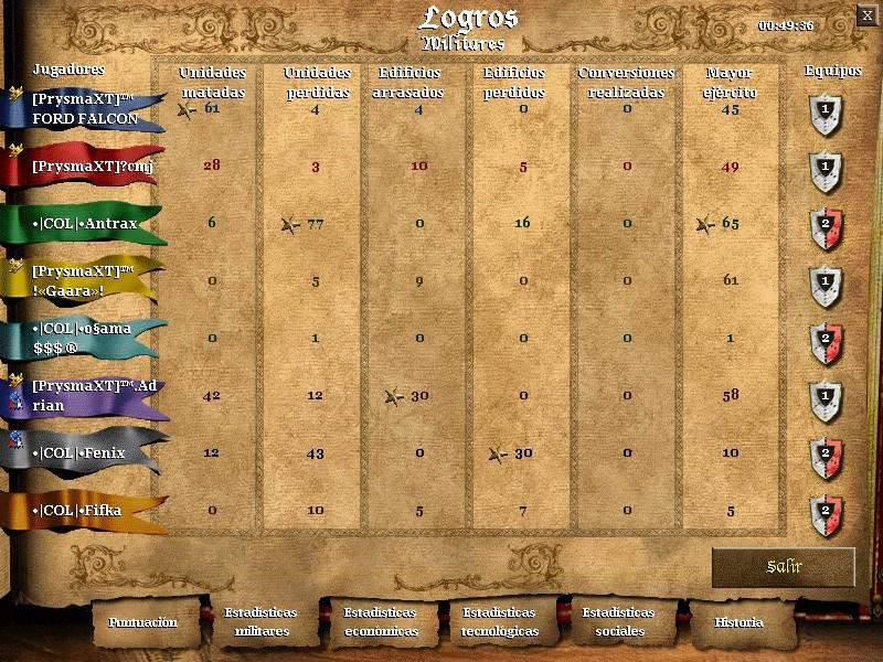 13_Ganamos contra el clan COL  Aok29810