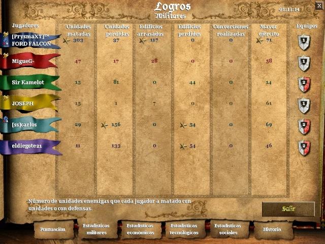 Fotos de prysmaxteam en juego Aok34710