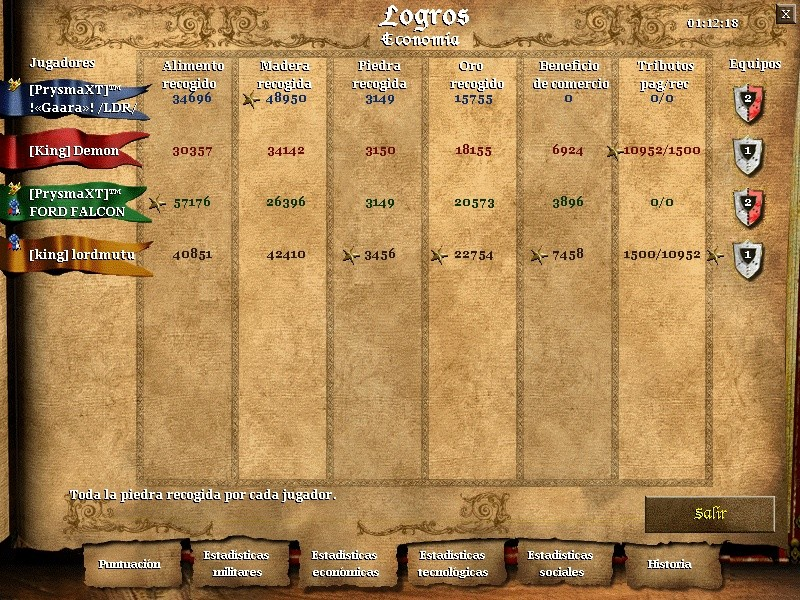1_Ganamos contra el clan [KING] Aok37810