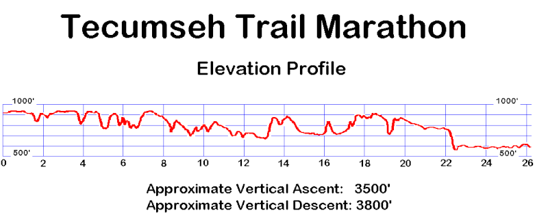 Tecumseh Trail Marathon report Screen10