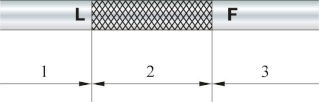 Проверка масла в двигателе TOYOTA COROLLA FIELDER Shup14