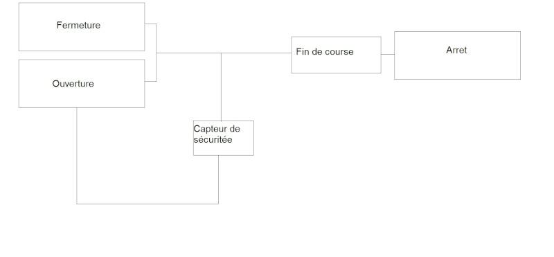 [Projet] Barrière electrique Gema_p10