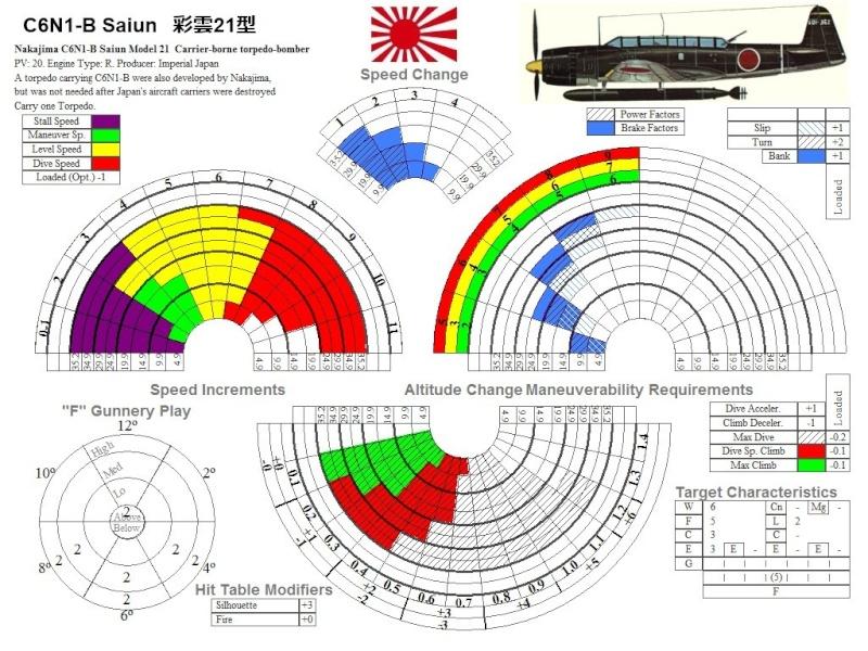 Fiches Air Force Japon C6n1-b10