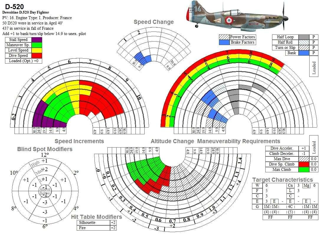 Nouvelle fiches avion pour Air Force D520_j10