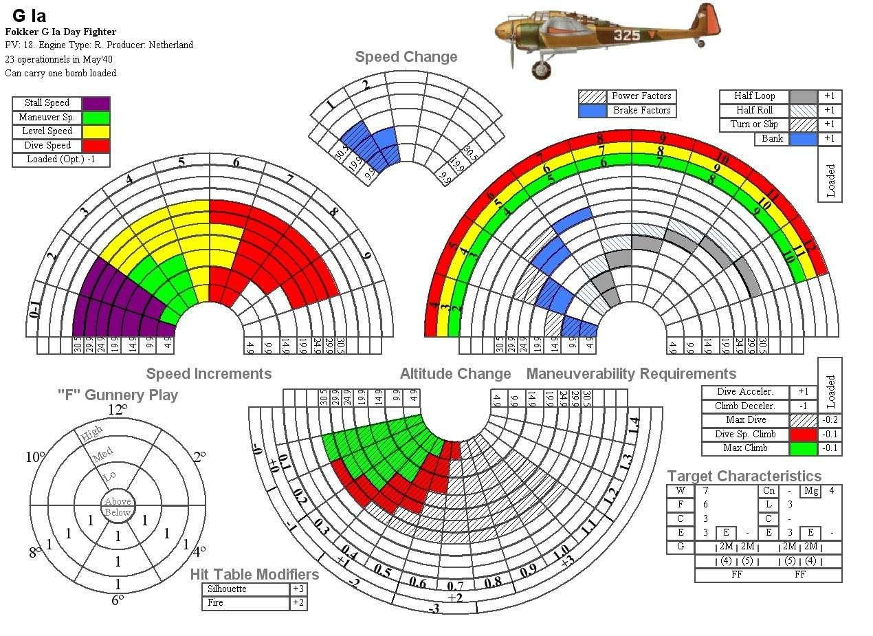 Nouvelle fiches avion pour Air Force G_ia11