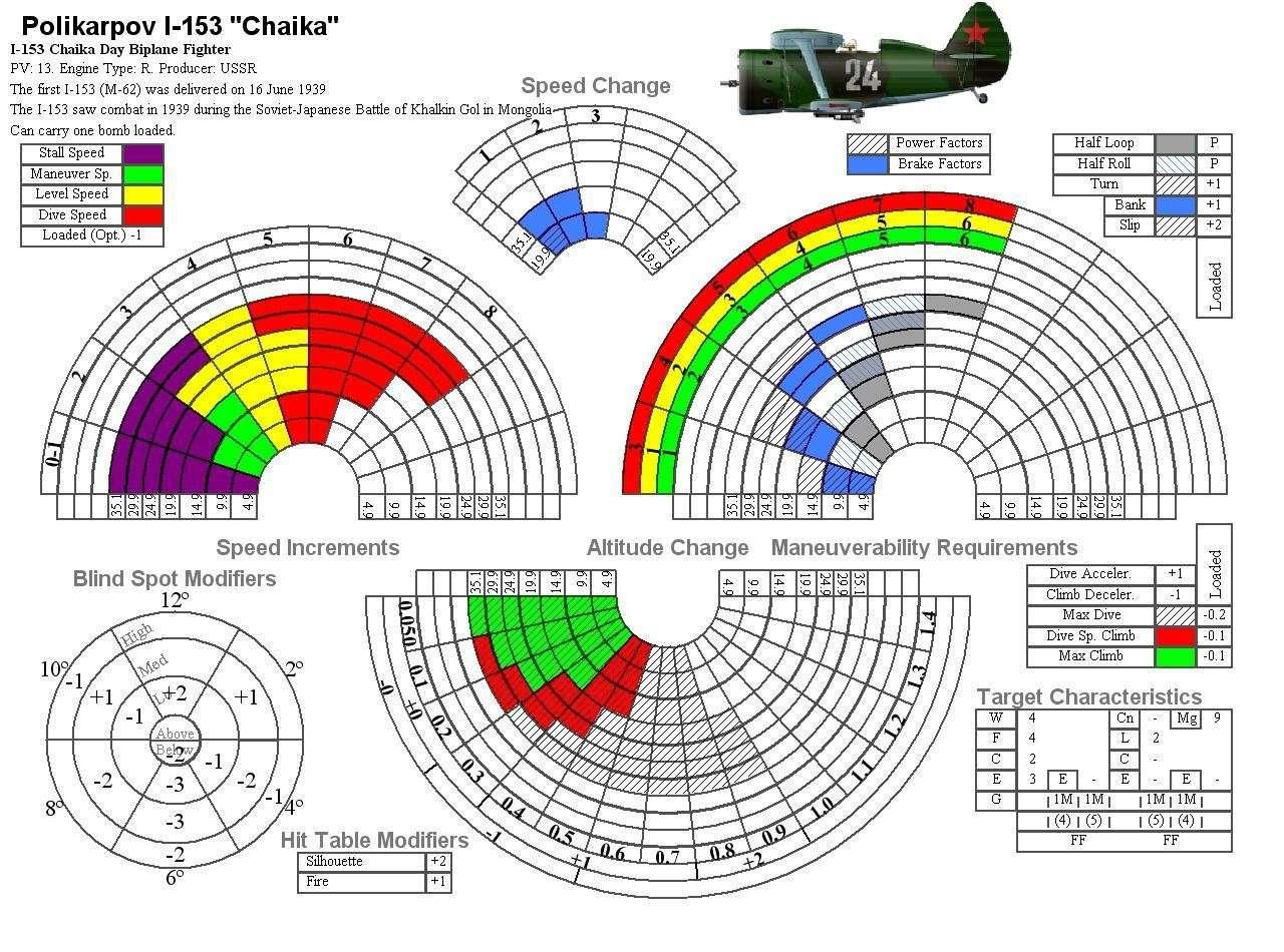 Nouvelle fiches avion pour Air Force I-15311
