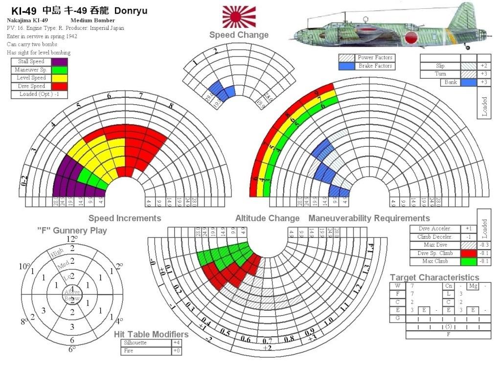 Fiches Air Force Japon Ki-4910