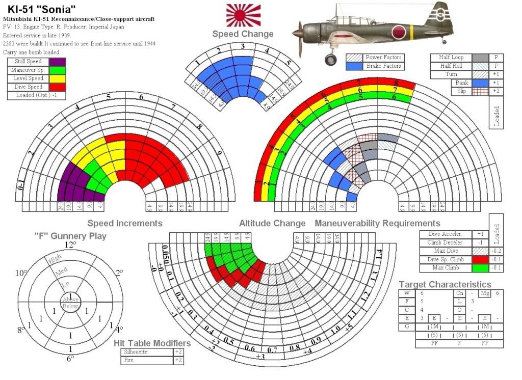 Fiches Air Force Japon Ki-5110