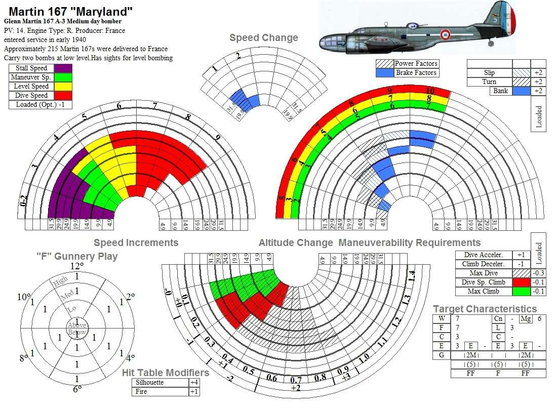 Nouvelle fiches avion pour Air Force Martin11