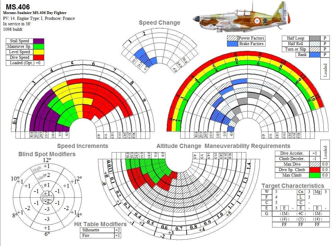 Nouvelle fiches avion pour Air Force Ms406_10