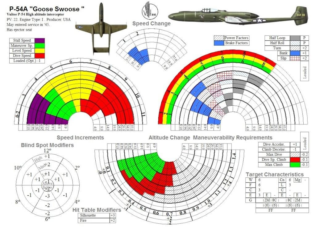 Fiches Air Force USA P-5410