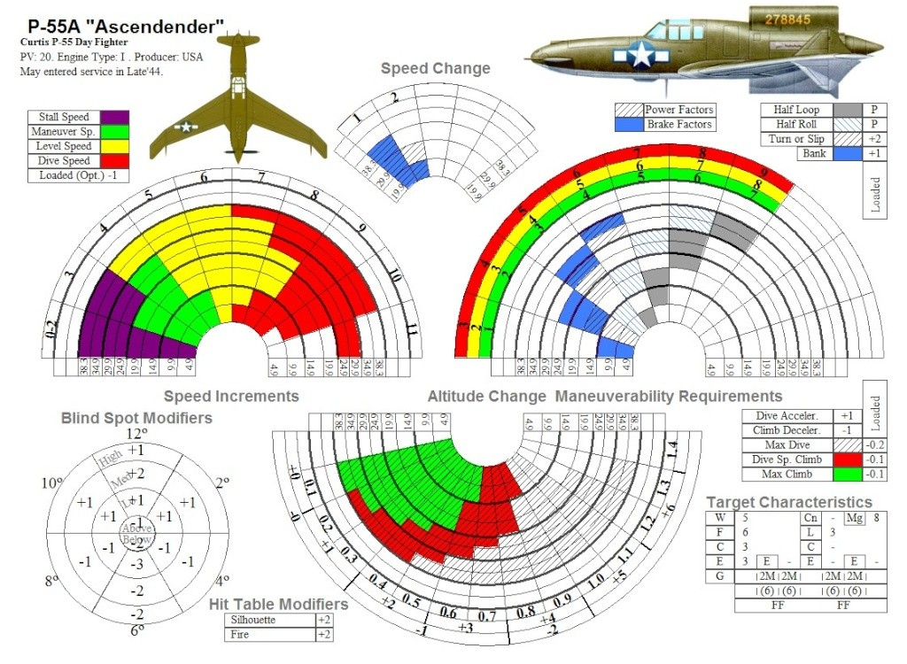 Fiches Air Force USA P-5510