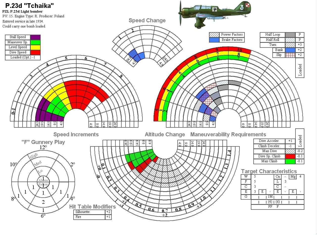 Nouvelle fiches avion pour Air Force Pzl_2311