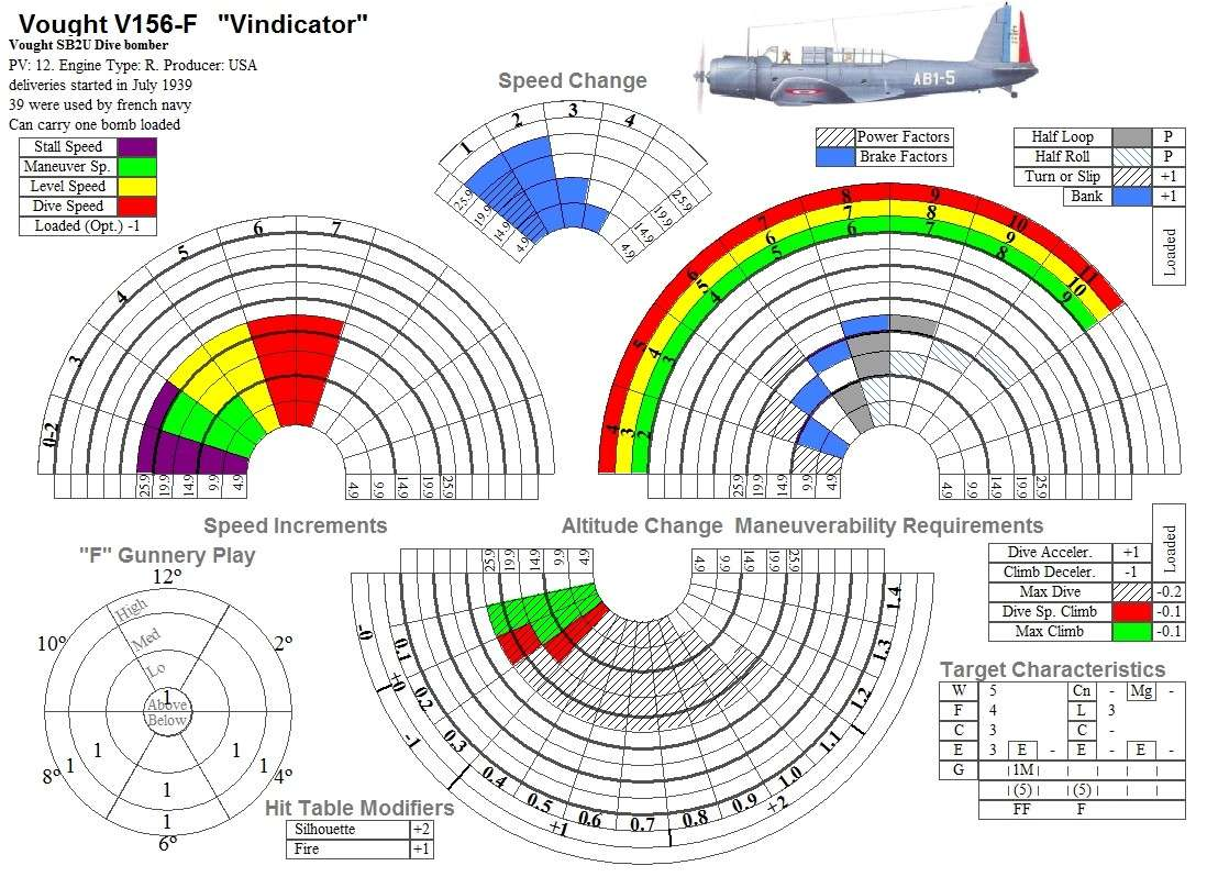 Nouvelle fiches avion pour Air Force V156-f10