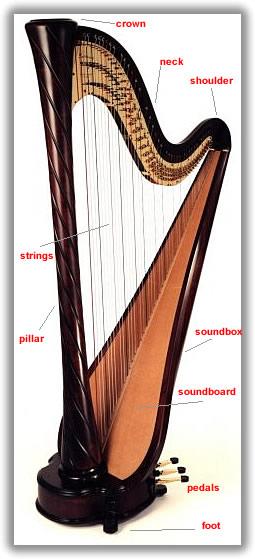 الهارب الاله القومية عند قدماء المصريين Harp10