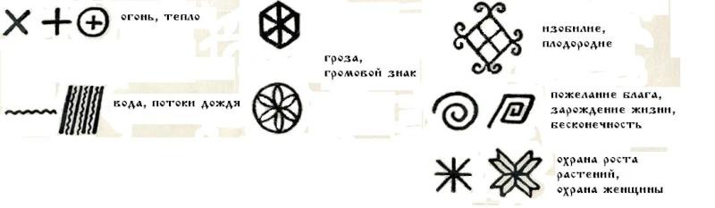 Орнамент - узоры наличников окон, ажурное обрамление крыльца Dddddd12