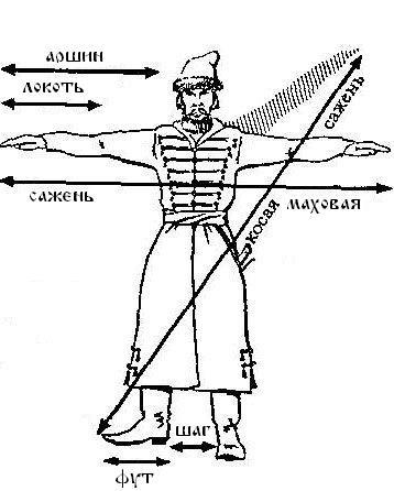 Меры веса и площади (старорусские) Ddddud11