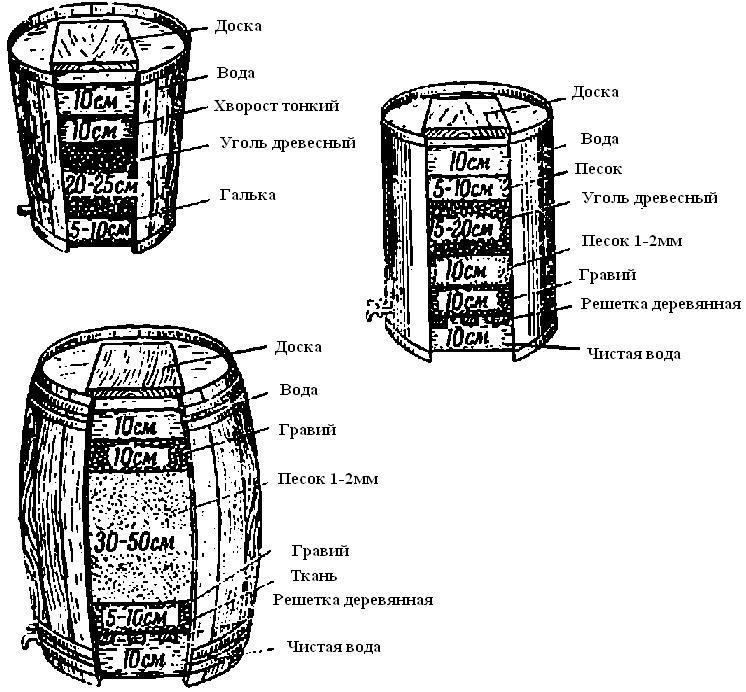 Фильтр для очистки воды Dddnon10