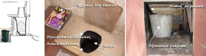 Торфяной биотуалет Ddnn_d10