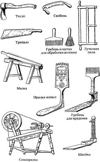 Инструменты, орудия труда, имущество славян Ddnnnn10