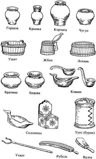 Старинные предметы быта их название и картинки