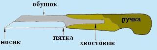 Орнамент - узоры наличников окон, ажурное обрамление крыльца Ddudno11