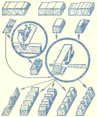 Орнамент - узоры наличников окон, ажурное обрамление крыльца Dnnddd22