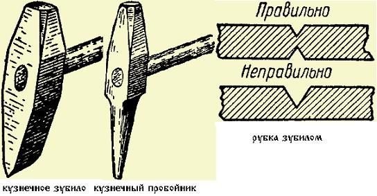 Материалы и инструмент кузнеца Dsnddd17