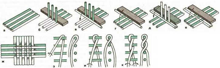 Плетение из камыша Dyddun40