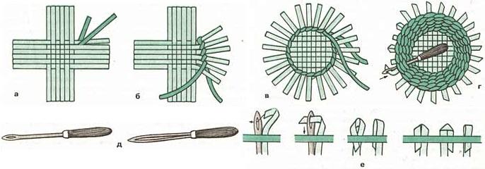 Плетение из камыша Dyddun41