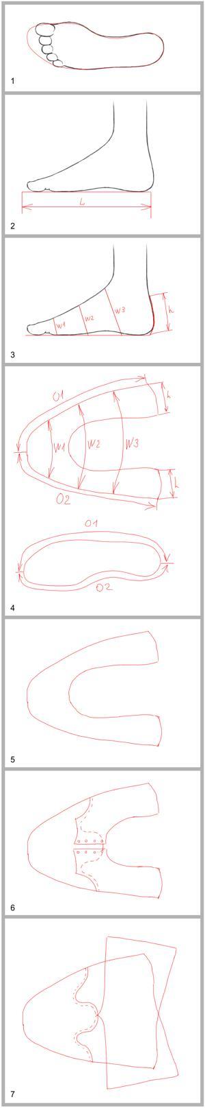 Принципы построения выкроек обуви Dzdndn13