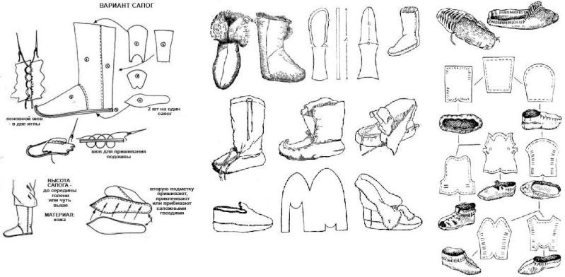 Принципы построения выкроек обуви Dzdndn15