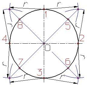 Деление окружности на равные части Dzdnnd10