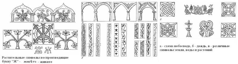 Орнамент - узоры наличников окон, ажурное обрамление крыльца Dznddd27