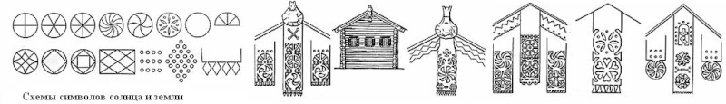 Орнамент - узоры наличников окон, ажурное обрамление крыльца Dznddd28