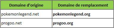 Maintenance technique sur les domaines pokemonlegend.net + progoo.net Untitl10