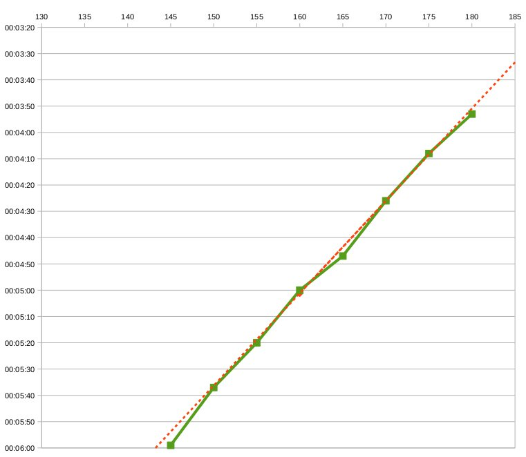 "bladerunner ---) marathon de Nantes 3h06'36"" : objectif atteint Sans_t11"