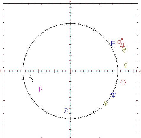 Carte horizon locale lune sud Lune-p10