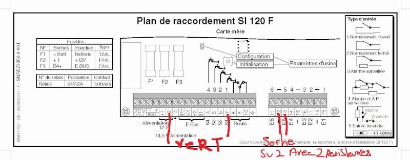 CABLAGE CLAVIER SU2 SUR CENTRALE SIMENS SINTONY Plande11