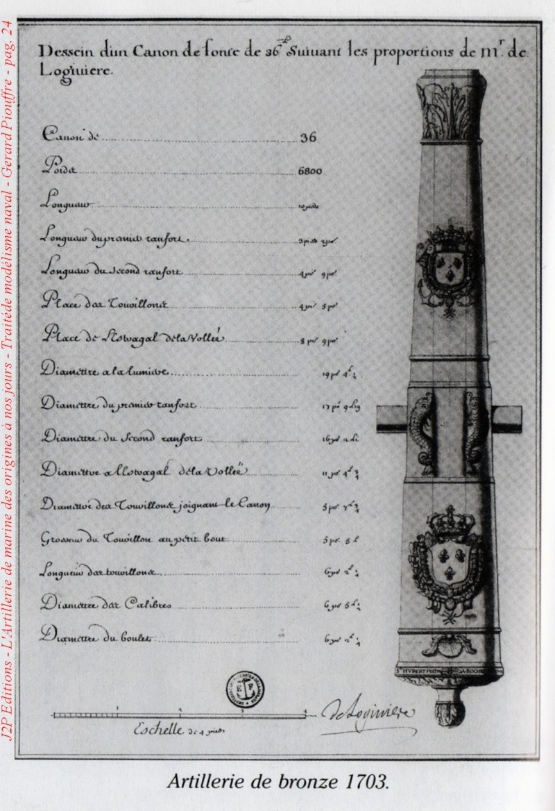 cannoni couronne 1636 - Pagina 2 Artigl13