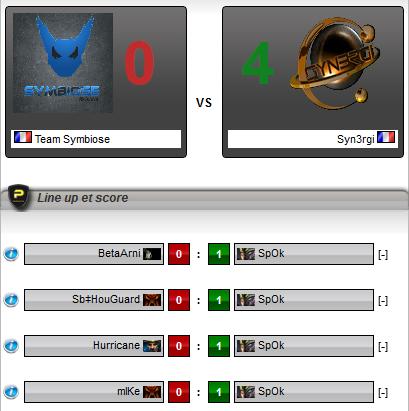[Ligue Pandaria] Spring break pool match 2 vs Symbiose Sans_t10