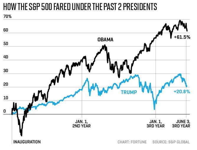 Stock Market Captur40