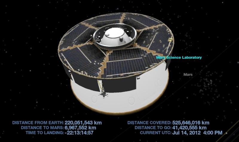 [Curiosity/MSL] en approche de Mars Cruise11