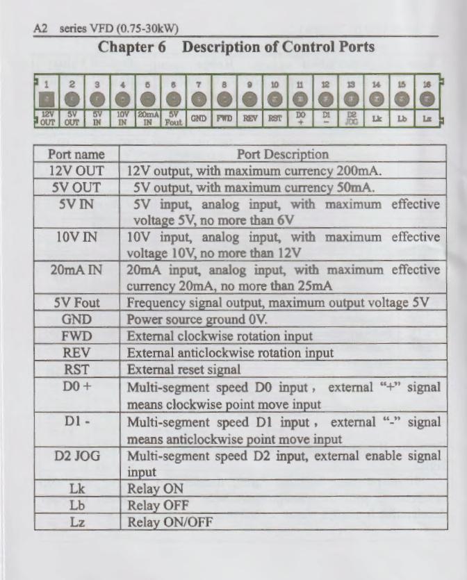 Mach3 - Carte BitSensor USB 100 Khz - Page 2 Bornie11
