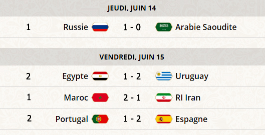 Pronos Coupe du monde de foot 2018 - Page 2 P111